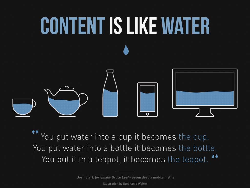 contentislikewater-danielesignoriello-copywriter webwriter